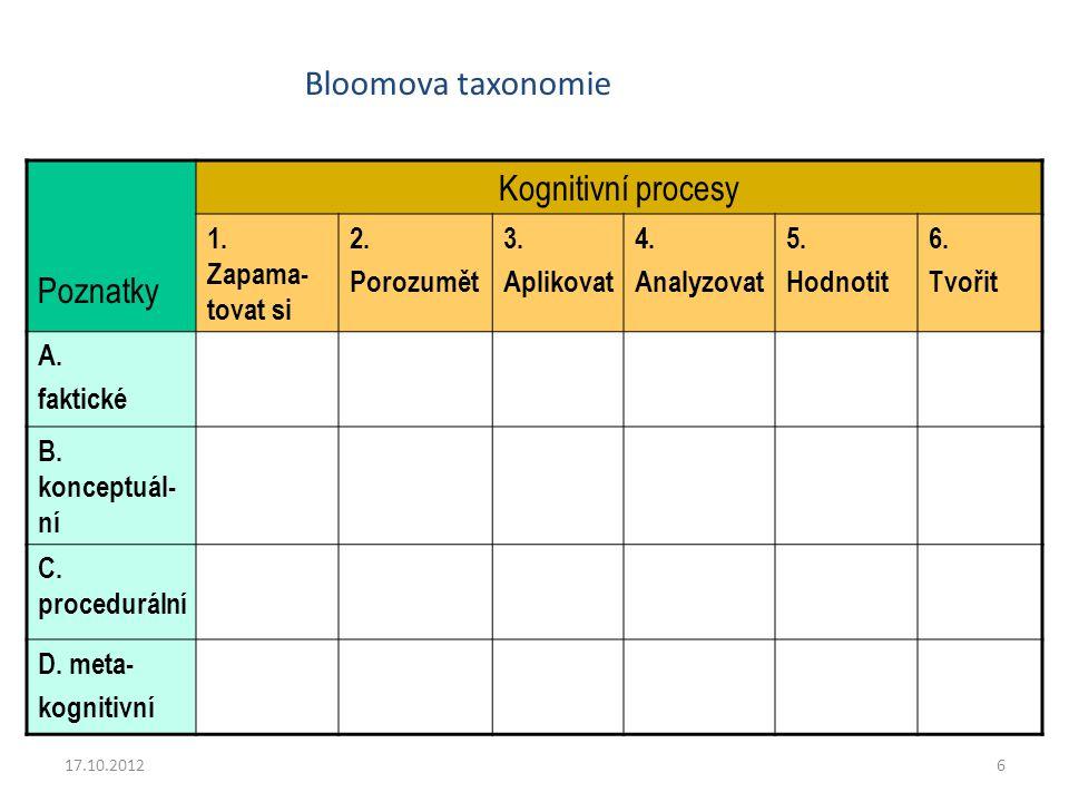 Poznatky Kognitivní procesy 1. Zapama- tovat si 2. Porozumět 3. Aplikovat 4. Analyzovat 5. Hodnotit 6. Tvořit A. faktické B. konceptuál- ní C. procedu