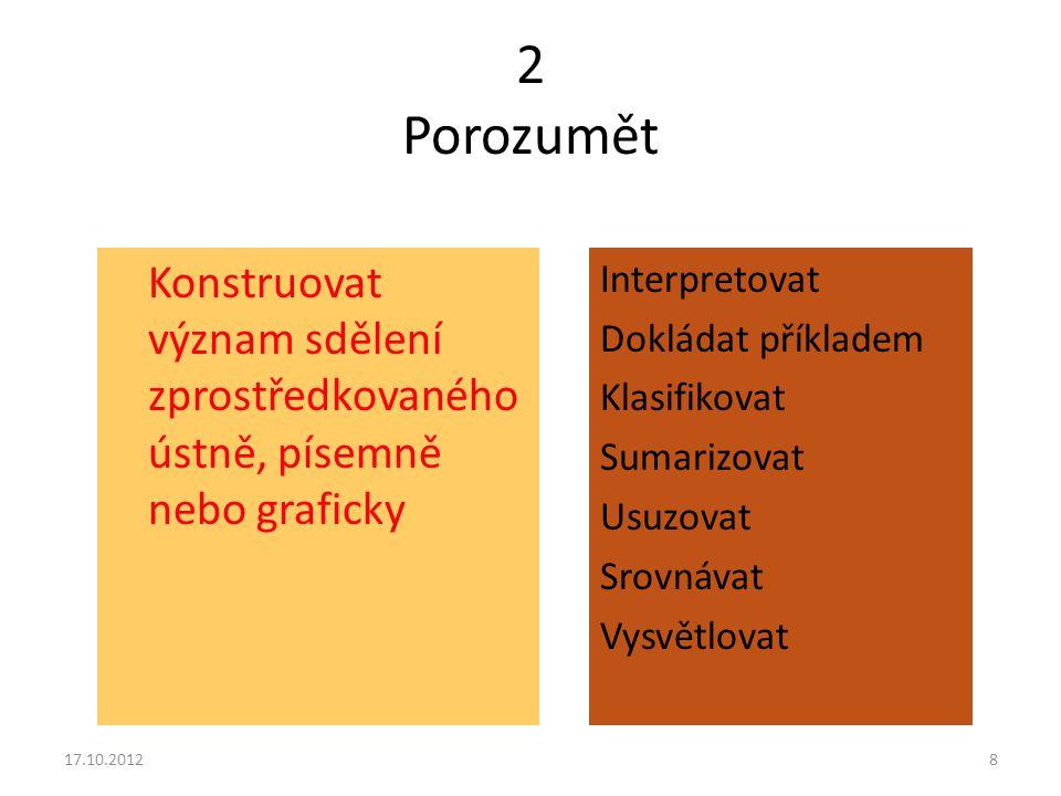 2 Porozumět Konstruovat význam sdělení zprostředkovaného ústně, písemně nebo graficky Interpretovat Dokládat příkladem Klasifikovat Sumarizovat Usuzov