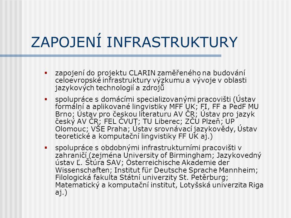 ZAPOJENÍ INFRASTRUKTURY  zapojení do projektu CLARIN zaměřeného na budování celoevropské infrastruktury výzkumu a vývoje v oblasti jazykových technol