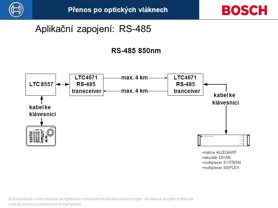 © Robert Bosch GmbH reserves all rights even in the event of industrial property rights.