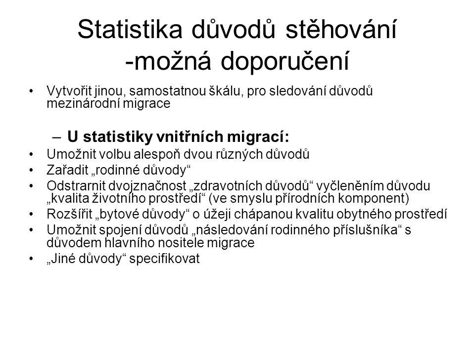 Statistika důvodů stěhování -možná doporučení Vytvořit jinou, samostatnou škálu, pro sledování důvodů mezinárodní migrace –U statistiky vnitřních migr
