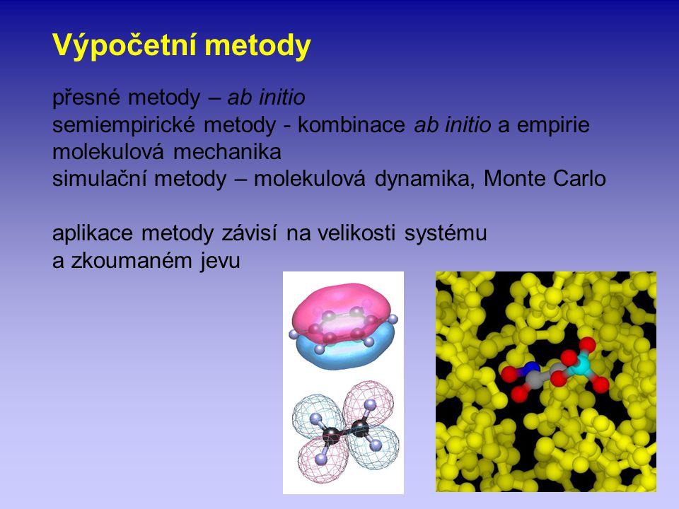 Molekulová mechanika – hlavní principy