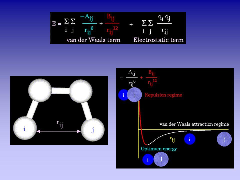 Energetická hyperplocha jednoduché molekuly