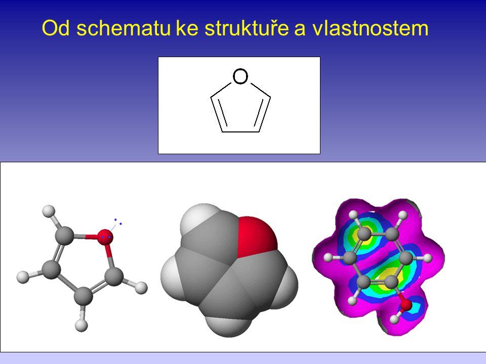 Representace biomolekul schematické znázornění mnohaatomární struktury (ribbon) kombinace representací