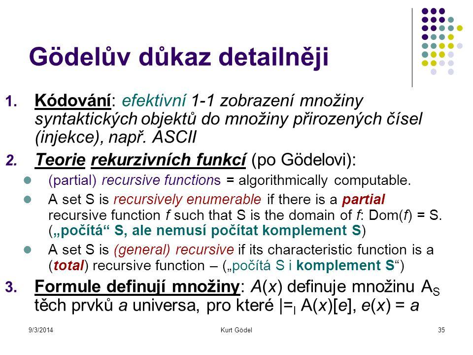 9/3/2014Kurt Gödel35 Gödelův důkaz detailněji 1. Kódování: efektivní 1-1 zobrazení množiny syntaktických objektů do množiny přirozených čísel (injekce