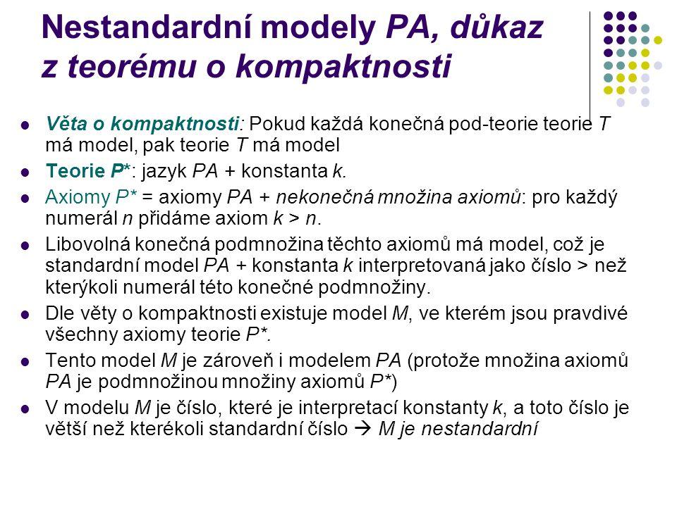 Nestandardní modely PA, důkaz z teorému o kompaktnosti Věta o kompaktnosti: Pokud každá konečná pod-teorie teorie T má model, pak teorie T má model Te