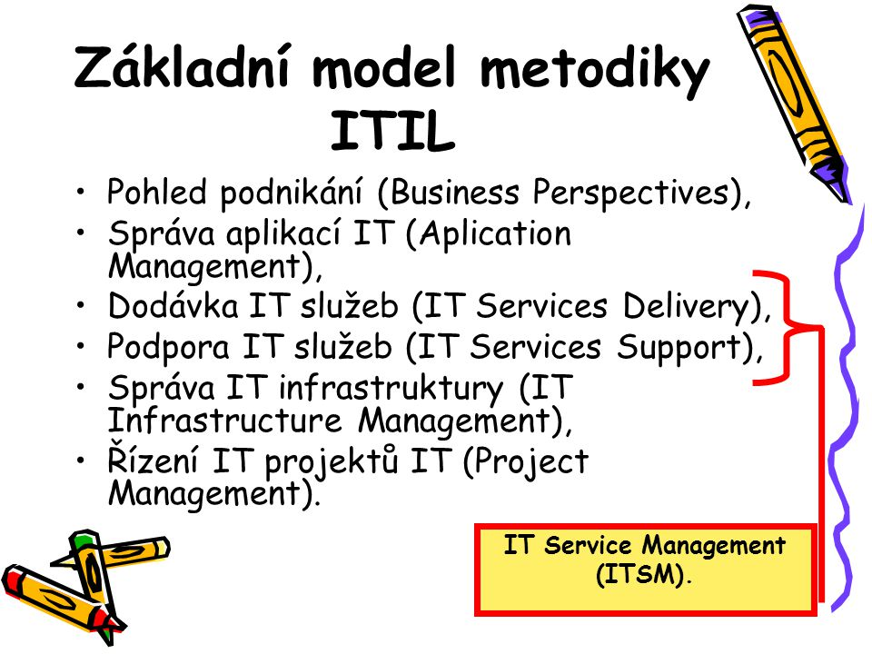 Základní model metodiky ITIL Pohled podnikání (Business Perspectives), Správa aplikací IT (Aplication Management), Dodávka IT služeb (IT Services Delivery), Podpora IT služeb (IT Services Support), Správa IT infrastruktury (IT Infrastructure Management), Řízení IT projektů IT (Project Management).