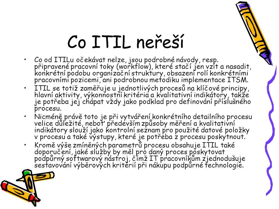 Co ITIL neřeší Co od ITILu očekávat nelze, jsou podrobné návody, resp.