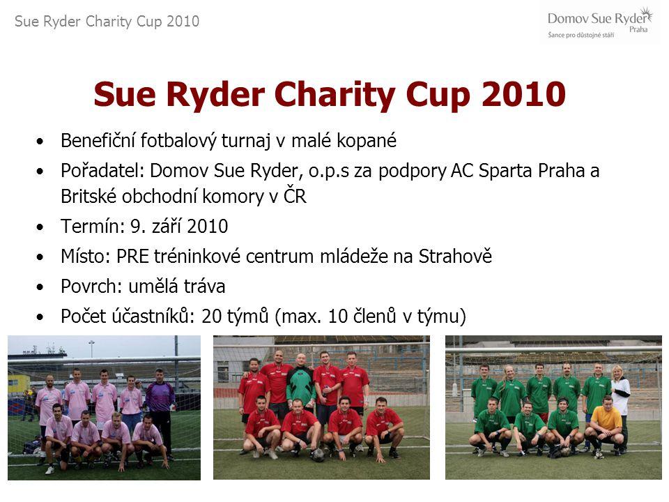 Sue Ryder Charity Cup 2010 Těšíme se na Vás 9.září.