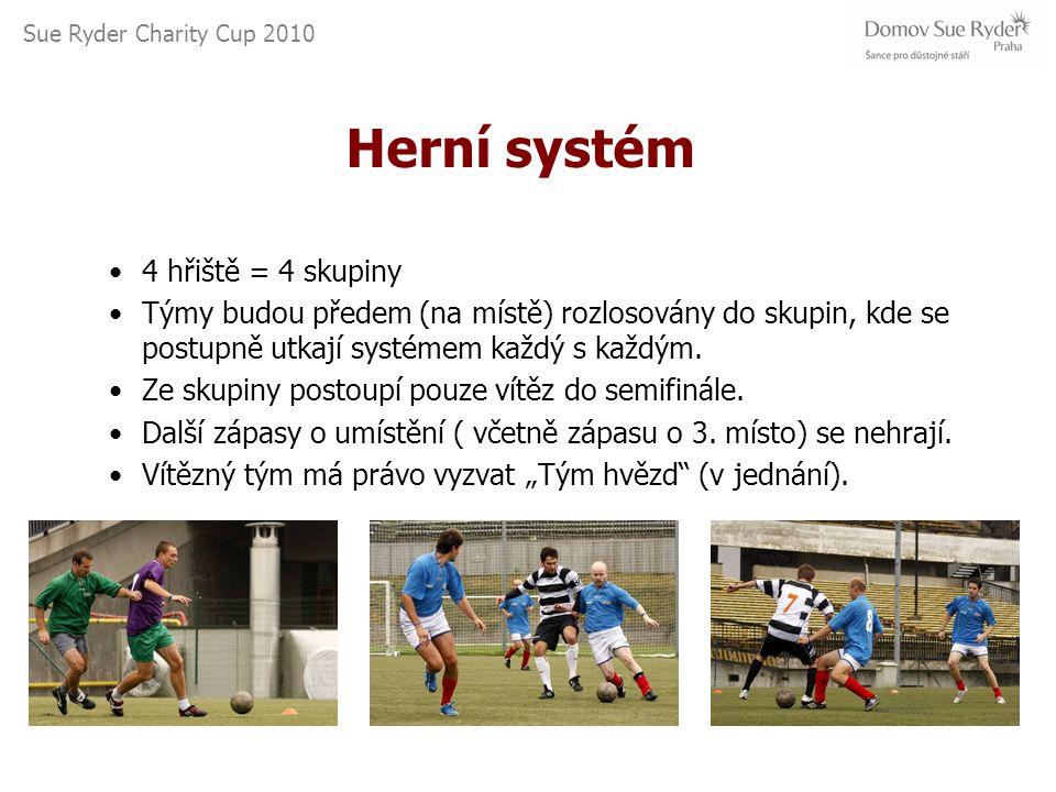 Sue Ryder Charity Cup 2010 Herní systém 4 hřiště = 4 skupiny Týmy budou předem (na místě) rozlosovány do skupin, kde se postupně utkají systémem každý s každým.