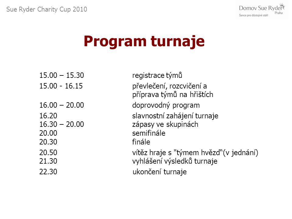 Sue Ryder Charity Cup 2010 Můžete být např.zde Nebo zde Staňte se sponzorem 2.