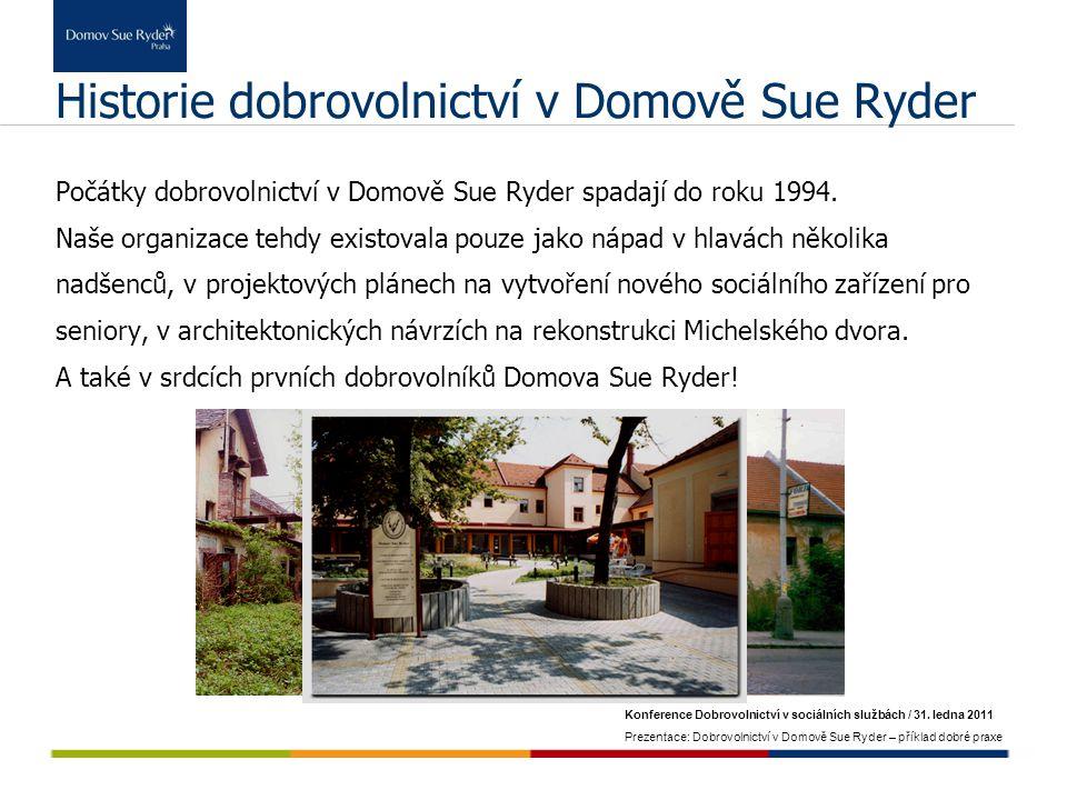 Konference Dobrovolnictví v sociálních službách / 31. ledna 2011 Prezentace: Dobrovolnictví v Domově Sue Ryder – příklad dobré praxe Historie dobrovol