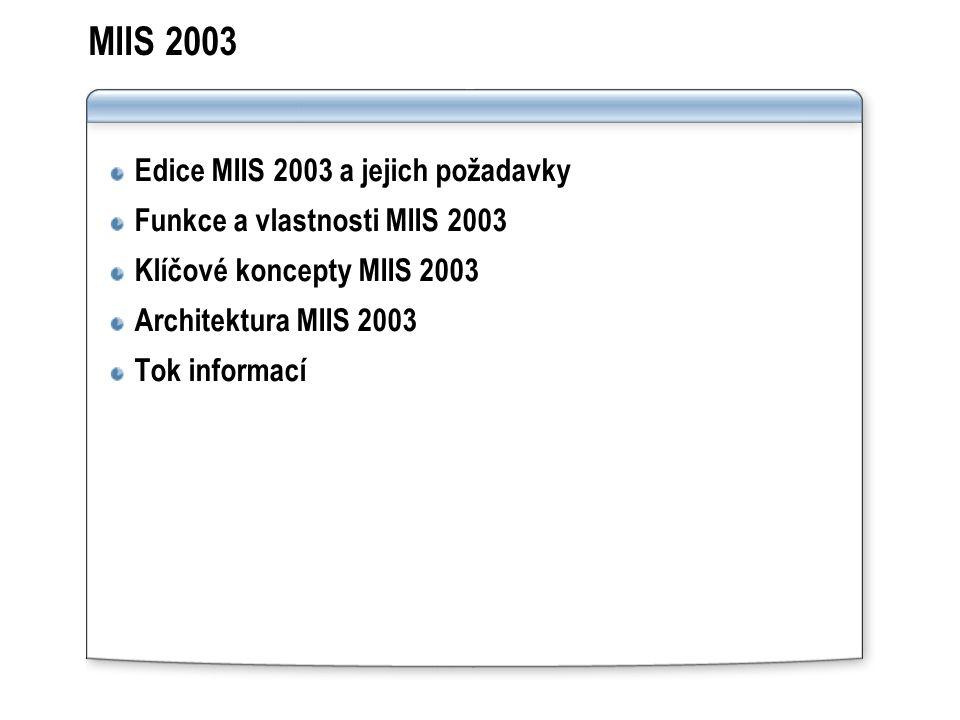 MIIS 2003 Edice MIIS 2003 a jejich požadavky Funkce a vlastnosti MIIS 2003 Klíčové koncepty MIIS 2003 Architektura MIIS 2003 Tok informací