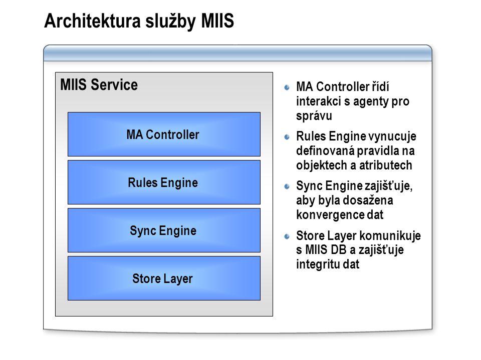Architektura služby MIIS MA Controller řídí interakci s agenty pro správu Rules Engine vynucuje definovaná pravidla na objektech a atributech Sync Engine zajišťuje, aby byla dosažena konvergence dat Store Layer komunikuje s MIIS DB a zajišťuje integritu dat MIIS Service Store Layer Sync Engine Rules Engine MA Controller