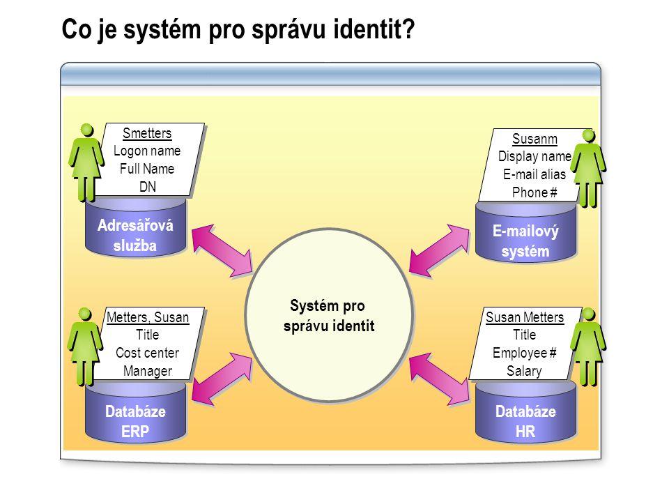 Co je systém pro správu identit.