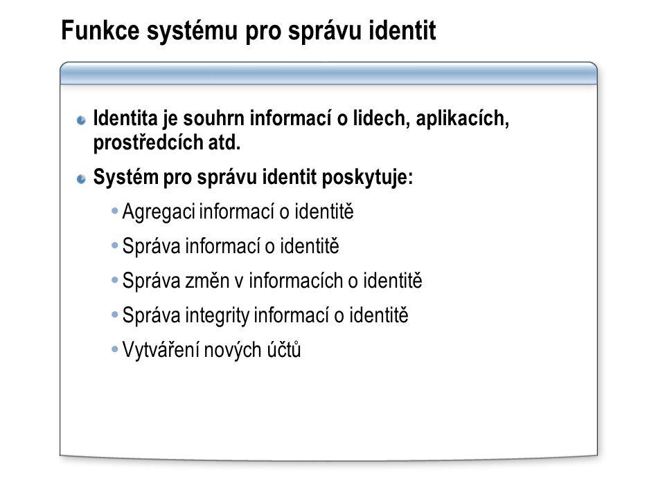 Funkce systému pro správu identit Identita je souhrn informací o lidech, aplikacích, prostředcích atd.
