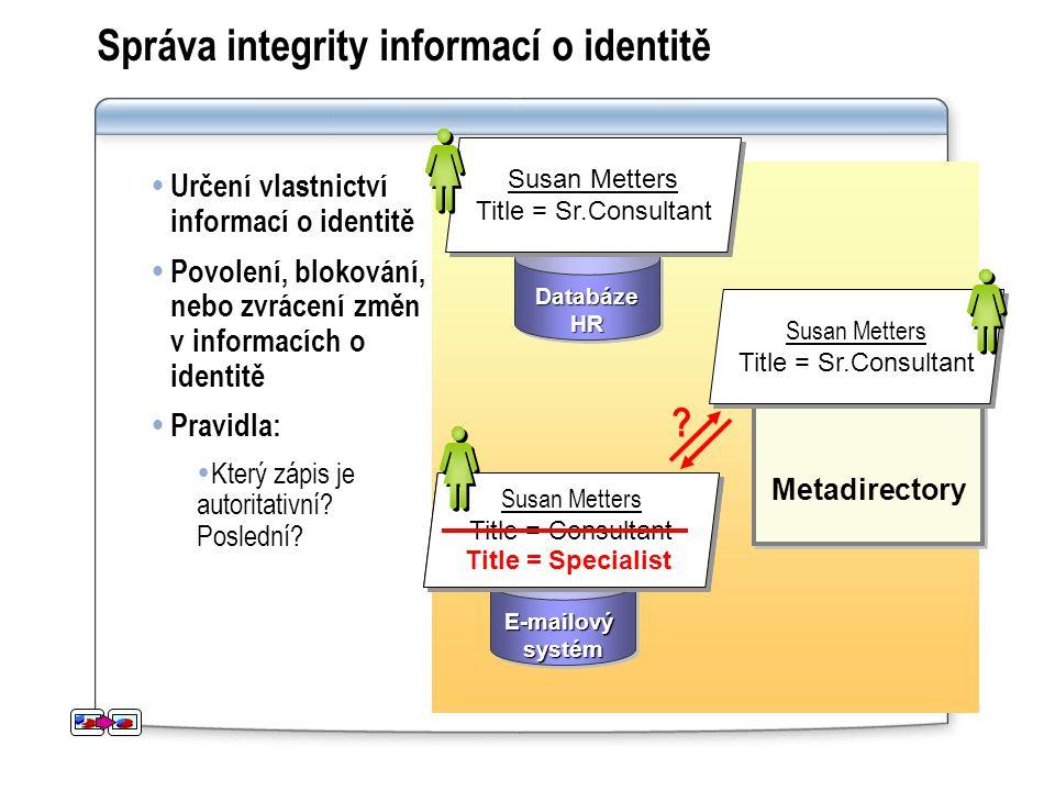 Správa integrity informací o identitě  Určení vlastnictví informací o identitě  Povolení, blokování, nebo zvrácení změn v informacích o identitě  Pravidla:  Který zápis je autoritativní.