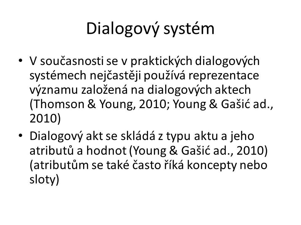 Dialogový systém V současnosti se v praktických dialogových systémech nejčastěji používá reprezentace významu založená na dialogových aktech (Thomson & Young, 2010; Young & Gašić ad., 2010) Dialogový akt se skládá z typu aktu a jeho atributů a hodnot (Young & Gašić ad., 2010) (atributům se také často říká koncepty nebo sloty)