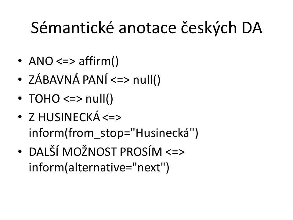 Sémantické anotace českých DA ANO affirm() ZÁBAVNÁ PANÍ null() TOHO null() Z HUSINECKÁ inform(from_stop= Husinecká ) DALŠÍ MOŽNOST PROSÍM inform(alternative= next )