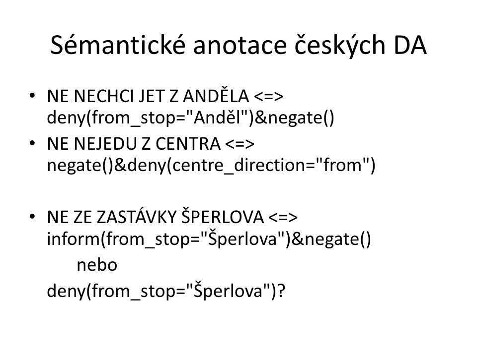 Sémantické anotace českých DA NE NECHCI JET Z ANDĚLA deny(from_stop= Anděl )&negate() NE NEJEDU Z CENTRA negate()&deny(centre_direction= from ) NE ZE ZASTÁVKY ŠPERLOVA inform(from_stop= Šperlova )&negate() nebo deny(from_stop= Šperlova )
