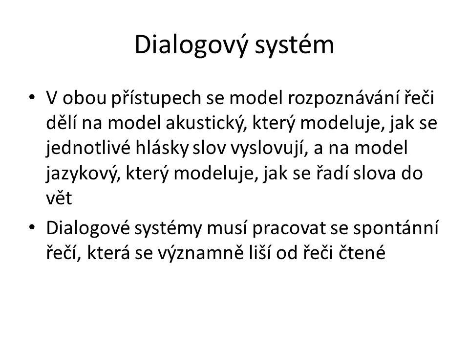 Dialogový systém Stav dialogu reprezentuje všechnu informaci potřebnou k úspěšnému pokračování dialogu, tj.
