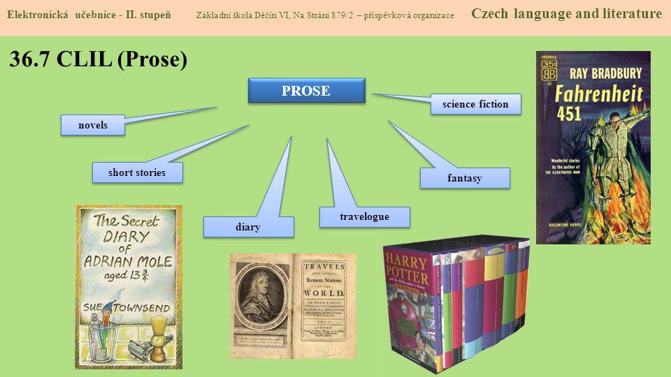 36.7 CLIL (Prose) Elektronická učebnice - II. stupeň Základní škola Děčín VI, Na Stráni 879/2 – příspěvková organizace Czech language and literature P