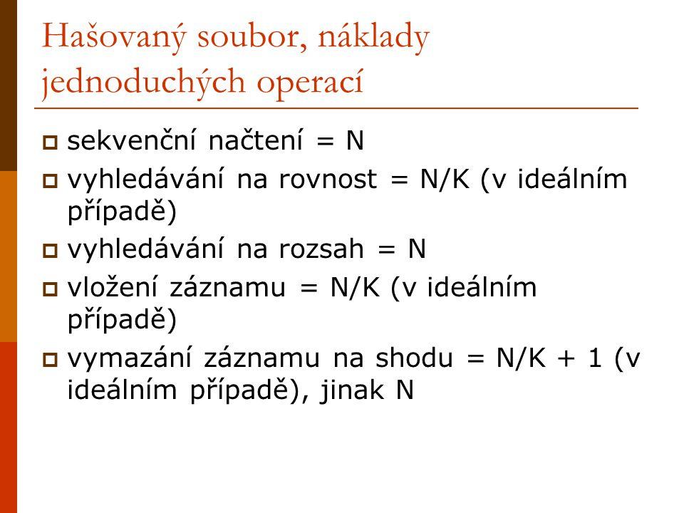 Hašovaný soubor, náklady jednoduchých operací  sekvenční načtení = N  vyhledávání na rovnost = N/K (v ideálním případě)  vyhledávání na rozsah = N  vložení záznamu = N/K (v ideálním případě)  vymazání záznamu na shodu = N/K + 1 (v ideálním případě), jinak N