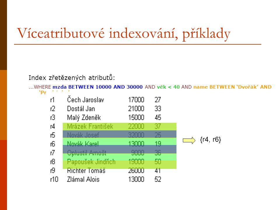 Víceatributové indexování, příklady Index zřetězených atributů:...WHERE mzda BETWEEN 10000 AND 30000 AND věk < 40 AND name BETWEEN 'Dvořák' AND 'Procházka' {r4, r6}