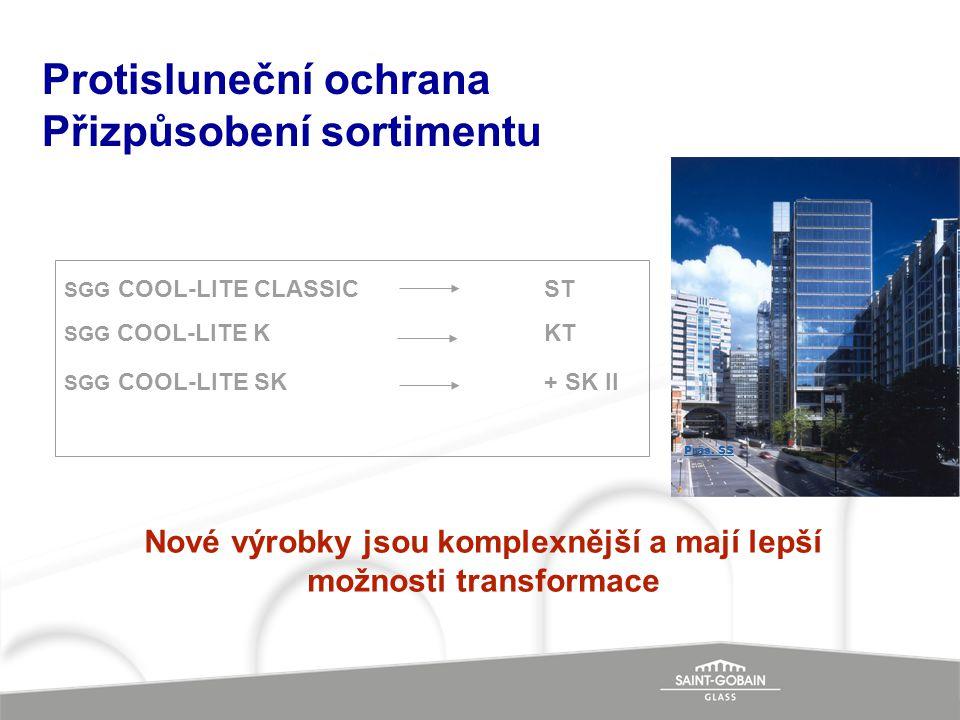 Protisluneční ochrana Přizpůsobení sortimentu SGG COOL-LITE CLASSIC ST SGG COOL-LITE K KT SGG COOL-LITE SK + SK II Nové výrobky jsou komplexnější a ma