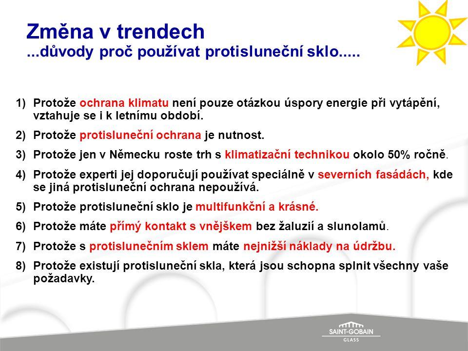 Změna v trendech...důvody proč používat protisluneční sklo..... 1)Protože ochrana klimatu není pouze otázkou úspory energie při vytápění, vztahuje se