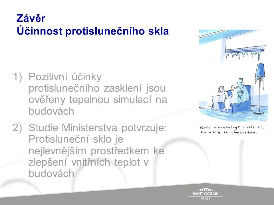Závěr Účinnost protislunečního skla 1)Pozitivní účinky protislunečního zasklení jsou ověřeny tepelnou simulací na budovách 2)Studie Ministerstva potvr