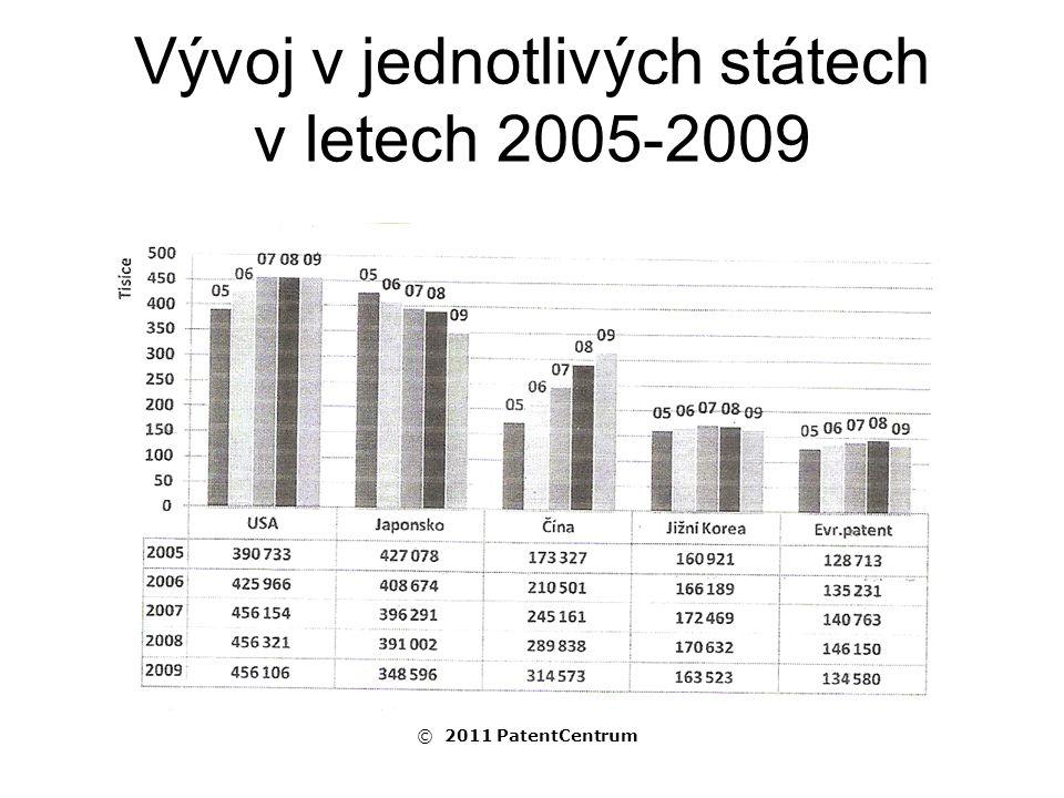 Vývoj v jednotlivých státech v letech 2005-2009 © 2011 PatentCentrum