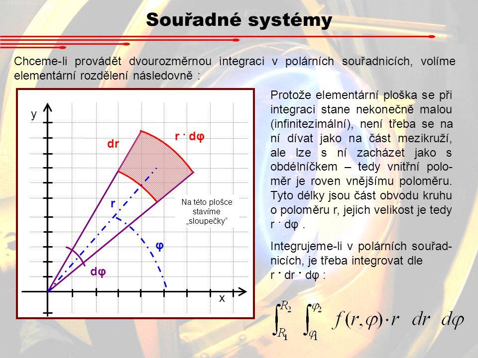 Souřadné systémy Chceme-li provádět dvourozměrnou integraci v polárních souřadnicích, volíme elementární rozdělení následovně : Protože elementární pl