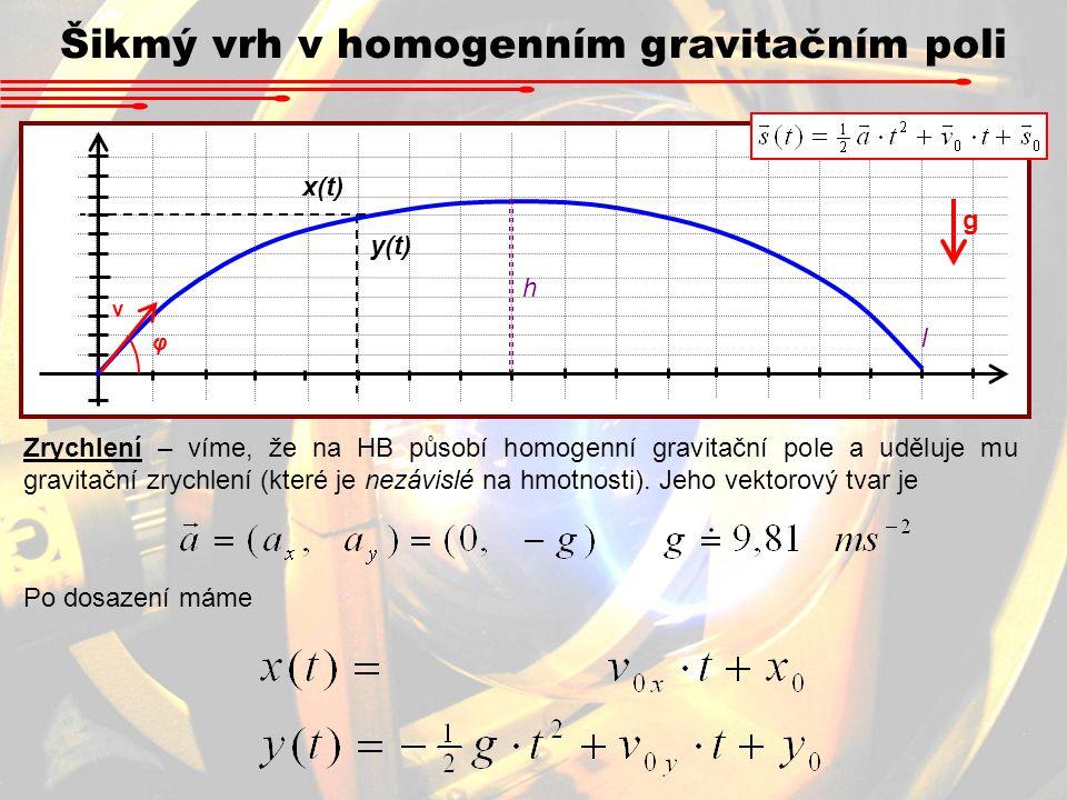 Šikmý vrh v homogenním gravitačním poli x(t) y(t) v φ h l Zrychlení – víme, že na HB působí homogenní gravitační pole a uděluje mu gravitační zrychlen