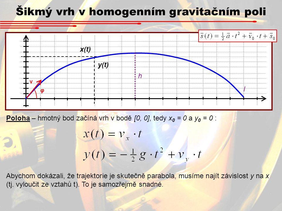 Šikmý vrh v homogenním gravitačním poli x(t) y(t) v φ h l Poloha – hmotný bod začíná vrh v bodě [0, 0], tedy x 0 = 0 a y 0 = 0 : Abychom dokázali, že
