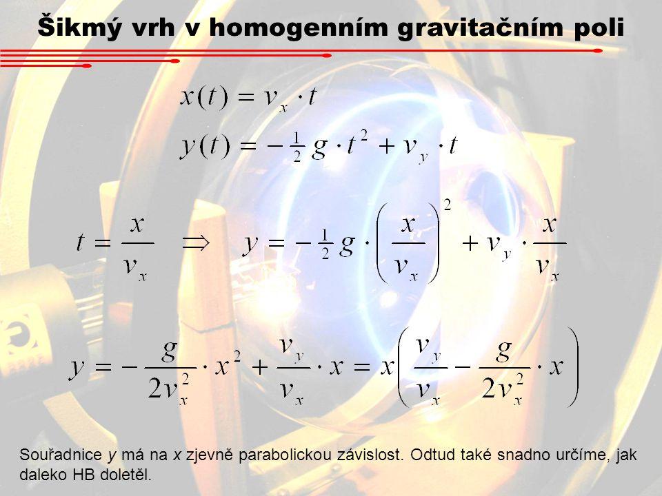 Šikmý vrh v homogenním gravitačním poli Souřadnice y má na x zjevně parabolickou závislost. Odtud také snadno určíme, jak daleko HB doletěl.