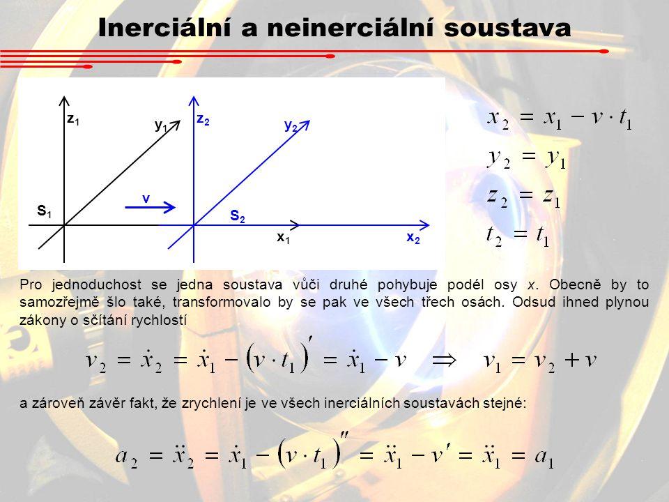 Inerciální a neinerciální soustava x1x1 y1y1 z1z1 x2x2 y2y2 z2z2 v S1S1 S2S2 Pro jednoduchost se jedna soustava vůči druhé pohybuje podél osy x. Obecn