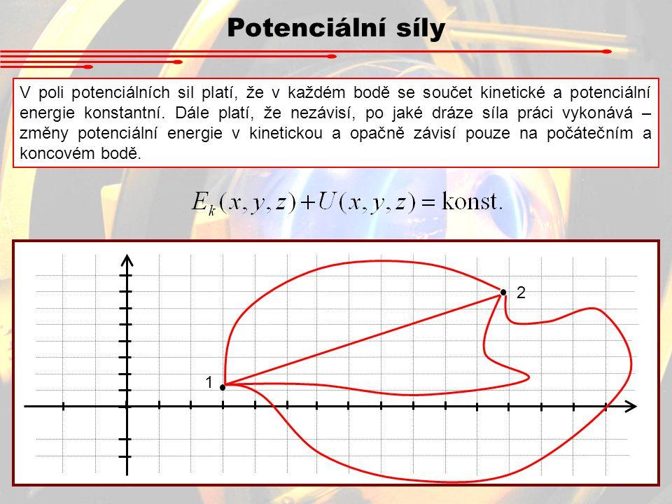 Potenciální síly V poli potenciálních sil platí, že v každém bodě se součet kinetické a potenciální energie konstantní. Dále platí, že nezávisí, po ja