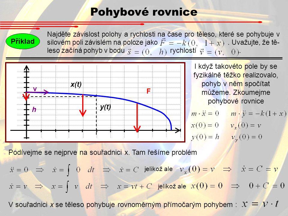 Pohybové rovnice Příklad Najděte závislost polohy a rychlosti na čase pro těleso, které se pohybuje v silovém poli závislém na poloze jako. Uvažujte,