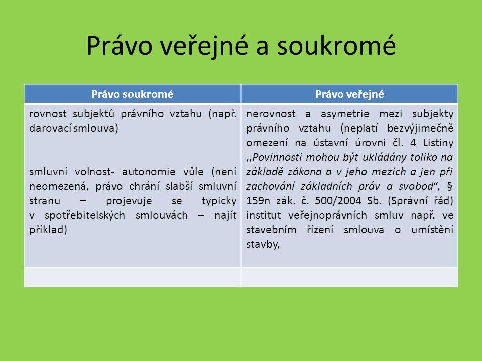 Právo veřejné a soukromé Právo soukroméPrávo veřejné rovnost subjektů právního vztahu (např. darovací smlouva) smluvní volnost- autonomie vůle (není n