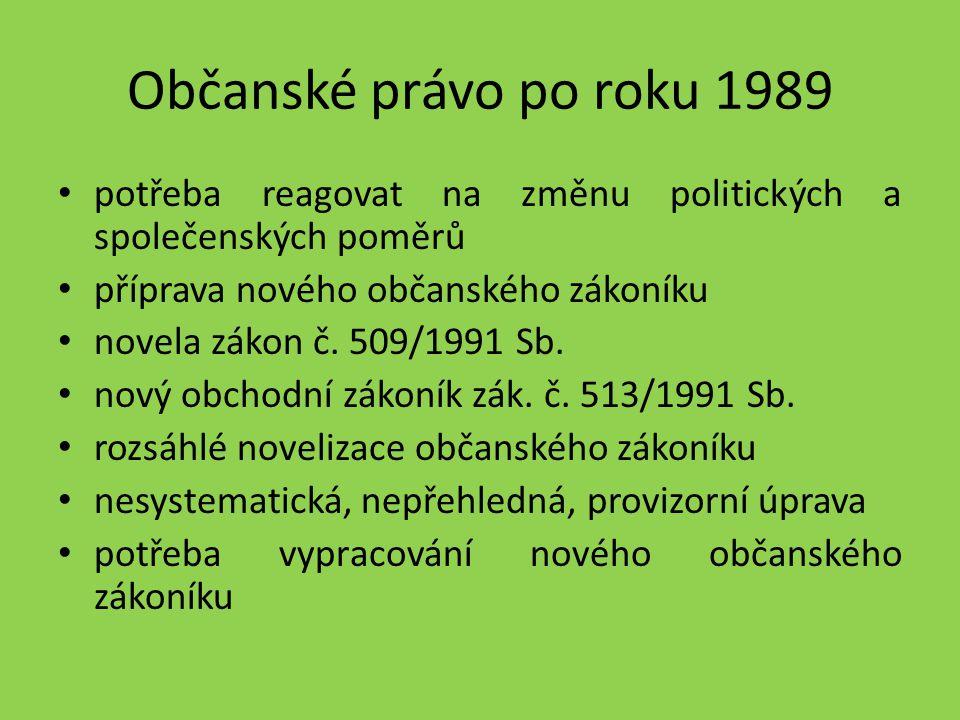 Občanské právo po roku 1989 potřeba reagovat na změnu politických a společenských poměrů příprava nového občanského zákoníku novela zákon č. 509/1991