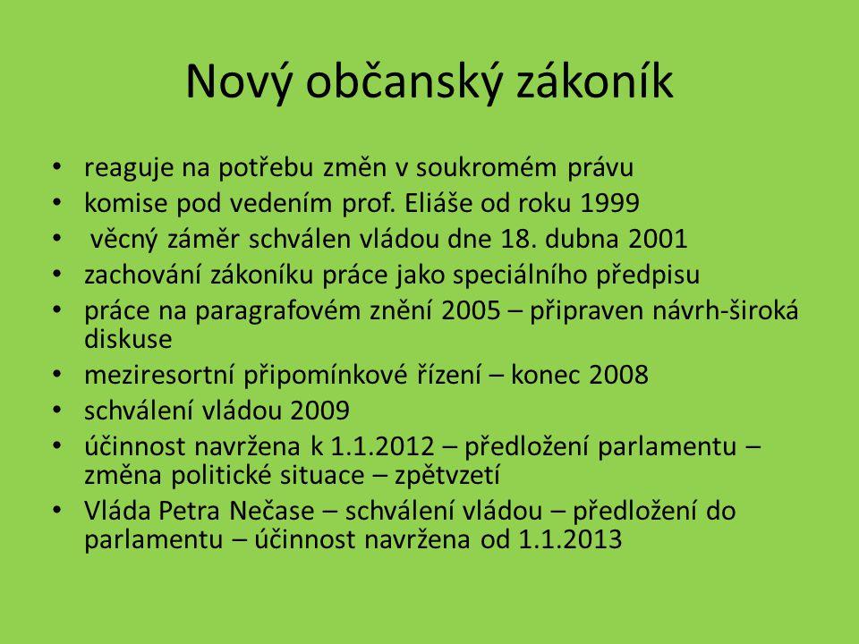 Nový občanský zákoník reaguje na potřebu změn v soukromém právu komise pod vedením prof. Eliáše od roku 1999 věcný záměr schválen vládou dne 18. dubna