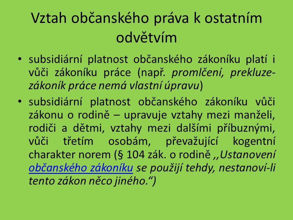 Vznik občanskoprávních vztahů § 2 odst.1 Obč.