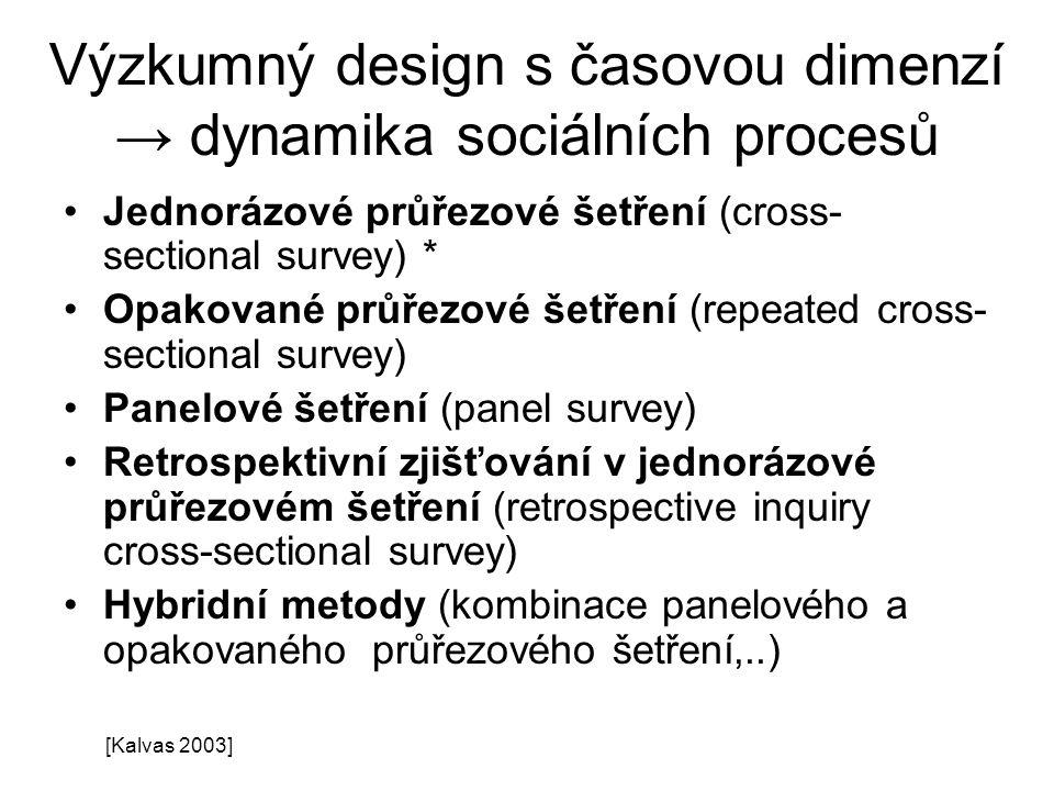 Výzkumný design s časovou dimenzí → dynamika sociálních procesů Jednorázové průřezové šetření (cross- sectional survey) * Opakované průřezové šetření (repeated cross- sectional survey) Panelové šetření (panel survey) Retrospektivní zjišťování v jednorázové průřezovém šetření (retrospective inquiry cross-sectional survey) Hybridní metody (kombinace panelového a opakovaného průřezového šetření,..) [Kalvas 2003]