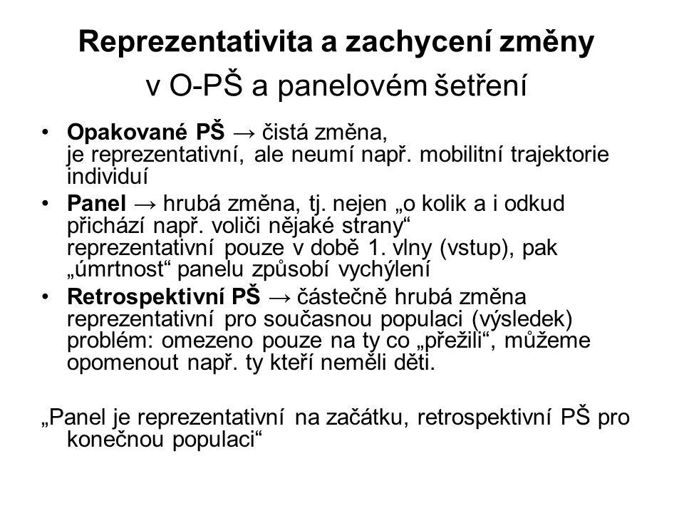 Reprezentativita a zachycení změny v O-PŠ a panelovém šetření Opakované PŠ → čistá změna, je reprezentativní, ale neumí např.