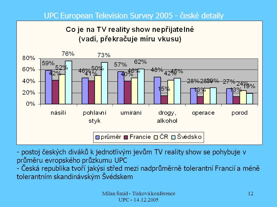 Milan Šmíd - Tisková konference UPC - 14.12.2005 12 UPC European Television Survey 2005 - české detaily - postoj českých diváků k jednotlivým jevům TV reality show se pohybuje v průměru evropského průzkumu UPC - Česká republika tvoří jakýsi střed mezi nadprůměrně tolerantní Francií a méně tolerantním skandinávským Švédskem