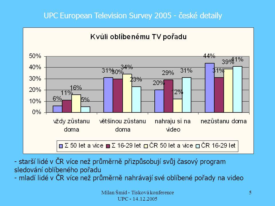 Milan Šmíd - Tisková konference UPC - 14.12.2005 5 UPC European Television Survey 2005 - české detaily - starší lidé v ČR více než průměrně přizpůsobují svůj časový program sledování oblíbeného pořadu - mladí lidé v ČR více než průměrně nahrávají své oblíbené pořady na video