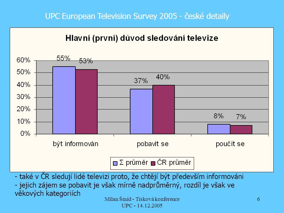 Milan Šmíd - Tisková konference UPC - 14.12.2005 6 UPC European Television Survey 2005 - české detaily - také v ČR sledují lidé televizi proto, že chtějí být především informováni - jejich zájem se pobavit je však mírně nadprůměrný, rozdíl je však ve věkových kategoriích
