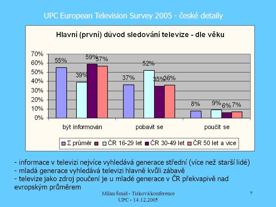 Milan Šmíd - Tisková konference UPC - 14.12.2005 7 UPC European Television Survey 2005 - české detaily - informace v televizi nejvíce vyhledává generace střední (více než starší lidé) - mladá generace vyhledává televizi hlavně kvůli zábavě - televize jako zdroj poučení je u mladé generace v ČR překvapivě nad evropským průměrem