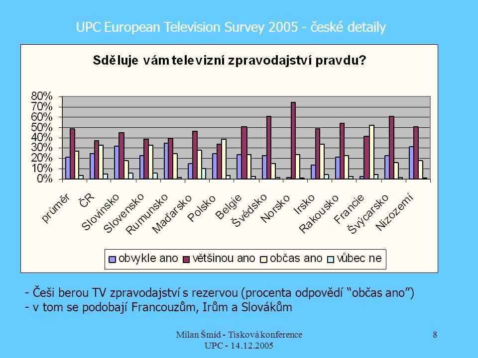 Milan Šmíd - Tisková konference UPC - 14.12.2005 8 UPC European Television Survey 2005 - české detaily - Češi berou TV zpravodajství s rezervou (procenta odpovědí občas ano ) - v tom se podobají Francouzům, Irům a Slovákům